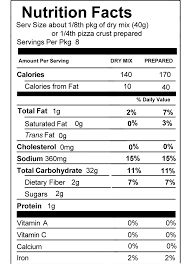 domino s pizza nutrition and calories t and fitness today