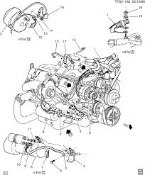 P30 van wiring harnessengine part chevrolet epc online p30 spare parts catalog wire harness