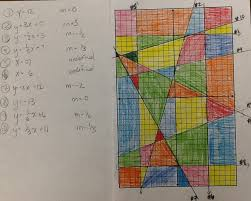 linear equation worksheet stained glass window tessshlo
