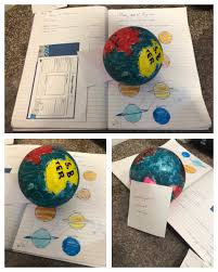 Design Your Own Planet Designing Your Own Planet Project The Tuition Club