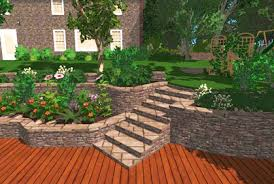 Small Picture Garden Design Garden Design with Front Yard Landscaping Ideas