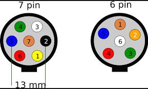 genuine kubota rtv 900 wiring diagram kubota rtv 900 wiring diagram expert wiring diagram for 7 pin round trailer plug 7 pole trailer plug wiring brake diagram way also 6 pin carlplant
