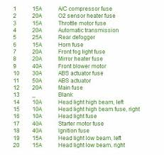 2007 suzuki grand vitara fuse box diagram circuit wiring diagrams 2007 suzuki grand vitara fuse box diagram