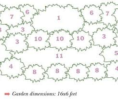 Small Picture Cute Flower Garden Designs Three season Flower Bed The Old