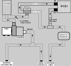 safety pool heater circuit diagram great installation of wiring solarattic solar pool heater basic plumbing diagram for all rh solarattic com gas heater wiring diagram hot water heater wiring diagram