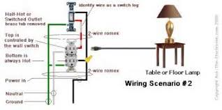 how to wire a switch after an outlet images the family likewise electrical how can i make an outlet switched home