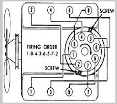 need spark plug diagram for 78 350 chevy engine Chevy 350 Plug Wire Diagram Chevy 350 Plug Wire Diagram #17 chevy 350 spark plug wire diagram