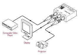 bnc to vga wiring diagram wiring diagram vga to hdmi hdmi cable vga to composite cable diagram on bnc to vga wiring diagram