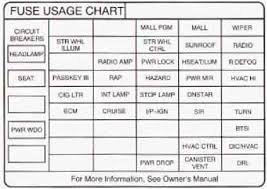 2004 pontiac grand prix ignition wiring diagram 2004 1997 pontiac grand prix fuse box diagram vehiclepad 1997 on 2004 pontiac grand prix ignition wiring