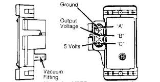 fuel injection system tbi 1984 1991 jeep cherokee xj both mixture density and ambient barometric pressure are supplied to ecu by map sensor sensor is mounted in middle of firewall in engine compartment