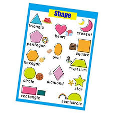 Buy Phenovo Toddler Learning Poster Educational Wall Chart
