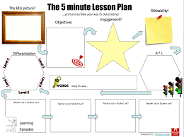 The 5 Minute Lesson Plan Template | Teachertoolkit