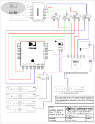catv wiring diagram home theater hdmi wiring diagram \u2022 free wiring cat 5 wiring diagram wall jack at Cat V Wiring Diagram
