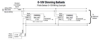 dimming ballast wiring diagram data wiring diagrams \u2022 T5HO Step Dimming Ballast qt2x54 120pho dim wire for dimmable ballast wiring diagram wiring rh chocaraze org step dimming ballast wiring diagram 0 10v dimming ballast wiring diagram