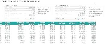 Free Loan Payment Calculator Excel Loan Payment Template Free Loan Amortization Template Auto