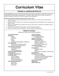 13 Publications In Resume Profesional Resume