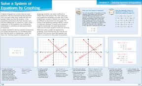 solve a system of equations by graphing