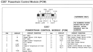 b3 ecu pinout in engine and drivetrain forum user posted image