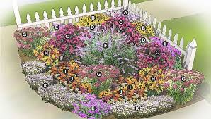 Small Picture Flower Garden Plans Design On Decorating