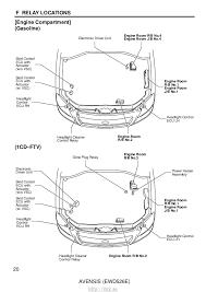 toyota avensis 2005 fuse box diagram toyota wiring diagrams online
