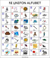 You can learn english alphabet and letters with vocabulary games, images, audio, tests and some other activities. Alphabet Chart For Kids Page 1 Line 17qq Com
