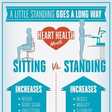 photo 1 of 10 benefits of standing desk 1 varidesk blog