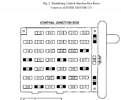 e fuse box diagram wiring diagrams