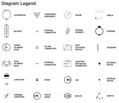 wiring diagram symbol legend ireleast info wiring diagram symbol legend the wiring diagram wiring diagram