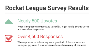 Rocket League Survey Results By Adam Chlebek Infogram