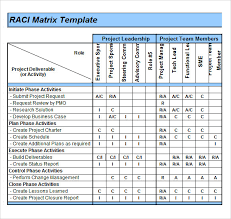 Raci Chart Xls Sample Raci Chart 6 Free Documents In Pdf Word Excel