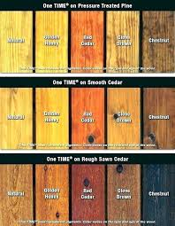 Interior Wood Stain Color Chart Cedar Wood Stain Kharidha In
