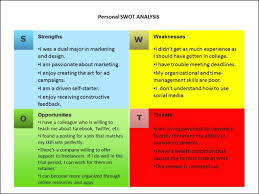 How To Do Swot Analysis For Personal Development Trainingstree