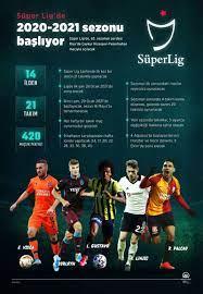Süper Lig'de 2020-2021 sezonu başlıyor! İşte yeni kurallar - Tüm Spor Haber
