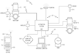 patent us7854597 pumping system two way communication patent drawing