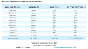 How to Pass Asiawriters test and start making money doing online     Allstar Construction