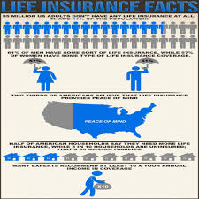 comparing life insurance quotes compare life insurance quotes ontario 44billionlater