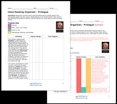The Ramayana Study Guide From Litcharts The Creators Of