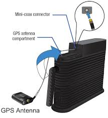 install the gps extension cable verizon wireless 3g network mini coax connecting to the mini coax connector
