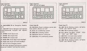corolla fuse box layout wiring diagrams online