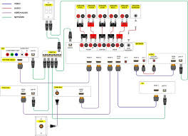 2 2 channel home audio wiring diagrams all wiring diagram home audio wiring design data wiring diagram blog home audio systems installation diagrams 2 2 channel home audio wiring diagrams