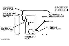 1997 s10 blazer wiring diagram wiring diagram database s 10 blazer vacuum diagram