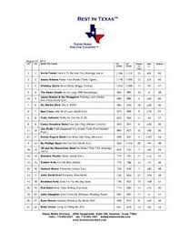 14 Best Texas Country And Red Dirt Music Images In 2012