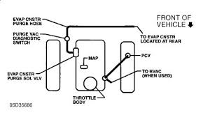 1998 chevy blazer pcv valve engine performance problem 1998 chevy here is the vacuum diagram for you 98 blazer hope this helps