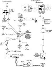 under dash fuses 1993 jeep fig fig 1 under dash fuse panel 1991 Jeep Wrangler Fuse Box Diagram 89 jeep wrangler layout for the fuse panel my horn answered by a verified jeep mechanic 1992 jeep wrangler fuse box diagram