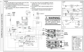 heating and air units for mobile homes air conditioner hmg info heating and air units for mobile homes wiring diagram for miller mobile home furnace wiring diagram
