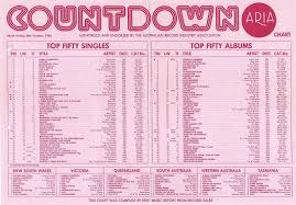 Top 10 Albums Aria Charts Adult Dating