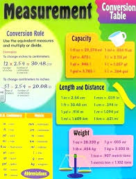 Metric Math Chart Metric Math Jasonkellyphoto Co