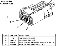 98 dodge ram 2500 the fuel pump had 12v while cranking relay graphic