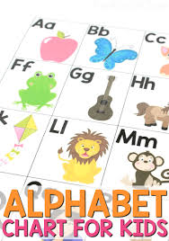 printable alphabet chart from abcs to
