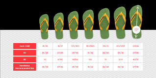 Flip Flop Size Chart Uk Kids Size Guide